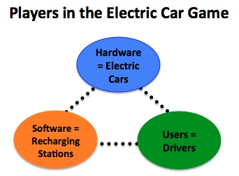 electric_car_game
