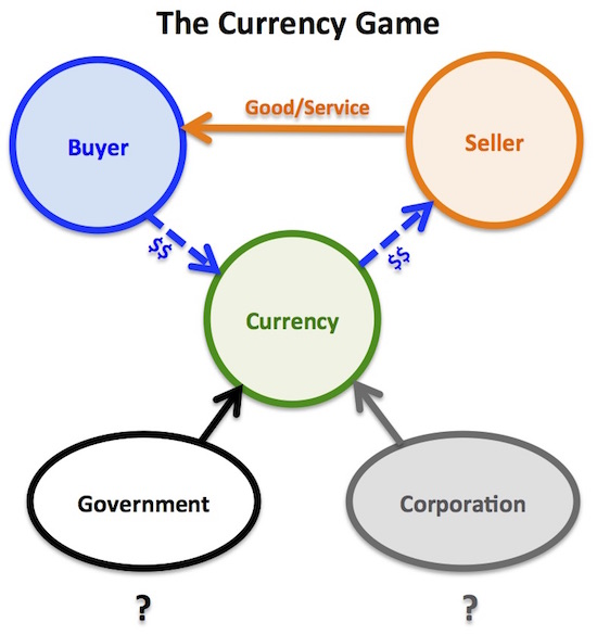 currency game2